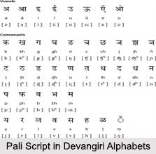 Pali Alphabet, Indian Language