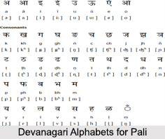 Pronunciation in Pali, Pali Language