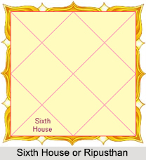Sixth House or Ripusthan, Horoscope