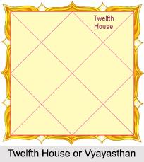 Twelfth House or Vyayasthan, Horoscope