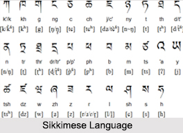 Sikkimese Language, Indian Spoken Language