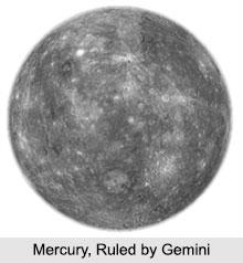 Gemini, Zodiac Sign