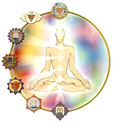 The Power of Kundalini