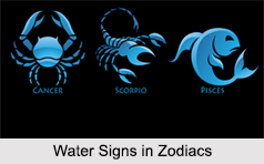 Water Signs, Element of Astrology