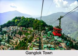 Tourism in Gangtok, Sikkim