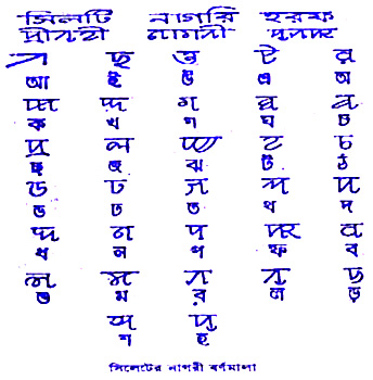 Sylheti Nagri Language, Languages of India