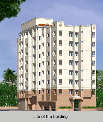Life of the building, Vastu Shastra