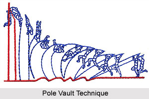 Technique of Pole Vault