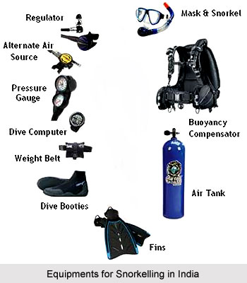 Equipments for Snorkelling in India