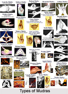 Types of Mudras
