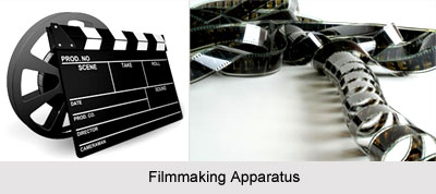 Pre-Production in Film Making
