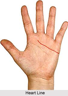Heart Line, Palmistry
