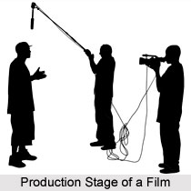 Production stage in Film Making