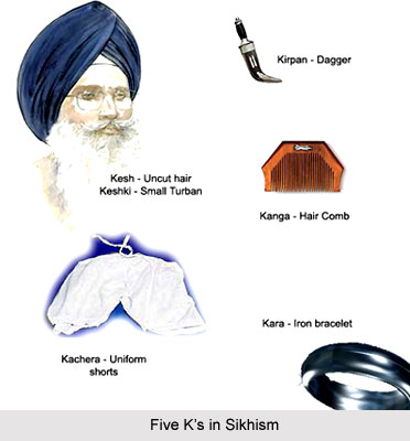 Five K's in Sikhism