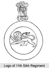 11th Sikh Regiment, Presidency Armies in British India