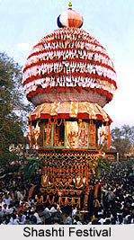 Festivals and Fairs of Kasargod district, Kerala
