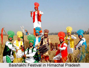 Culture of Himachal Pradesh