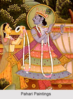 Indian Folk Painting, Indian Painting