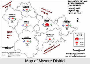Administration Of Mysore District, Karnataka