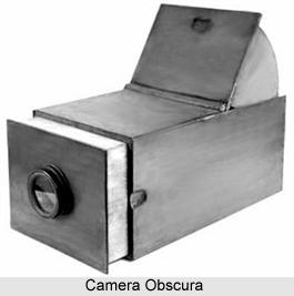 History of Camera