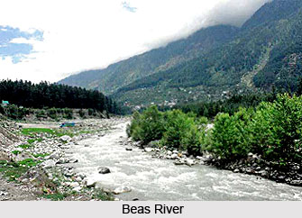 Hamirpur District, Himachal Pradesh