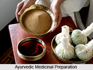 Basics of Asthanga  Ayurveda