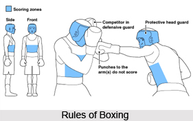 Rules of Boxing