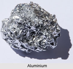 Aluminium, Indian Mineral Resources
