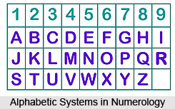 Alphabetic Systems in Numerology