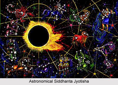 Astronomical Siddhanta
