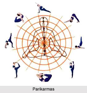 Parikarmas, Patanjali Yoga Sutras