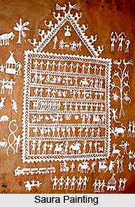 Development of Indian Tribal Art