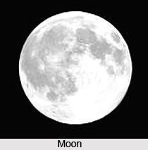 Moon Planet , Horoscope