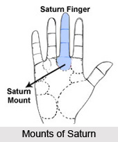 Mounts in Palmistry