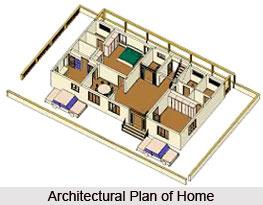 Accursed Building, Vastu Shastra