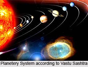 Effect of Planets on Buildings, Vastu Shastra