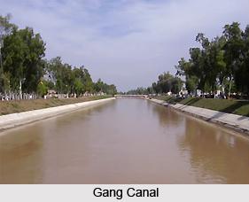 Ganganagar District, Rajasthan