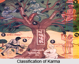 Classification of Karma, Jain Philosophy