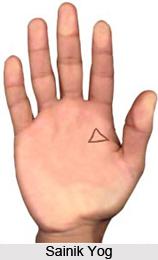 Types Of Yog, Palmistry
