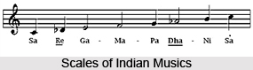 Scale of Indian Classical Music