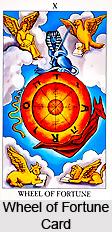 Wheel of Fortune Card , Tarot Card