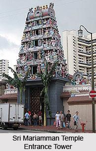 Nilakkottai, Dindigul, Tamil Nadu