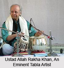 Tabla, Percussion Instruments in India
