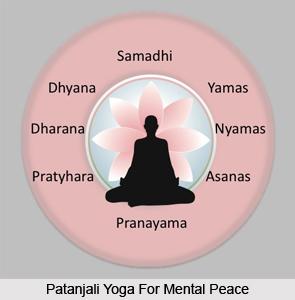 Ahimsa satya asteya brahmacarya aparigrahah yamah, Patanjali Yoga Sutra