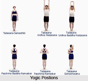 Sati mule tadvipakah jati ayuh bhogah, Patanjali Yoga Sutra