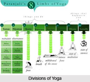 Satyapiatisthayam knyaphalasrayatvam, Patanjali Yoga Sutra