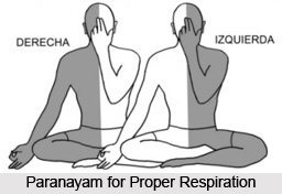 Svadhyayat istadevata samprayogah, Patanjali Yoga Sutra