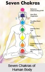 Yogahganusthanat asuddhiksaye jnanadiptih avivekakhyateh, Patanjali Yoga Sutra