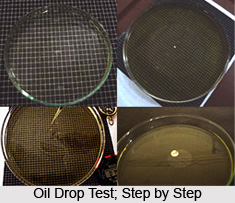 Oil Drop Test in Urine Therapy
