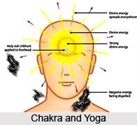 Bahih akalpita vrttifi mahavideha tatah prakasa avaranaksayah, Patanjali Yoga Sutra